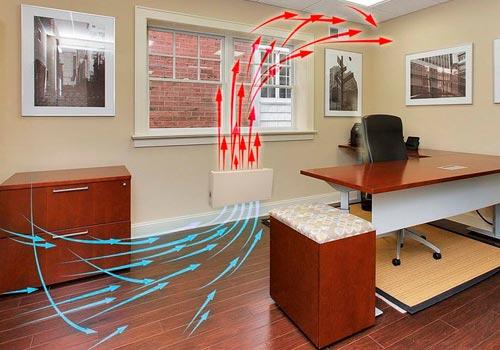 Электрический обогреватель для офиса: преимущества и советы оптимального выбора