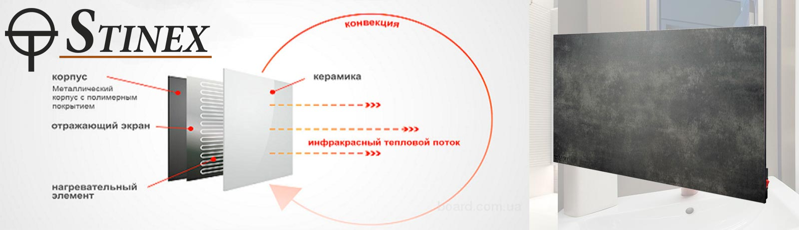 Принцип работы керамического инфракрасного обогревателя